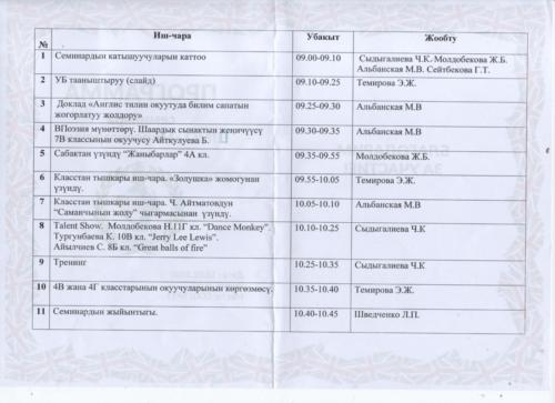 Внутришкольные семинары