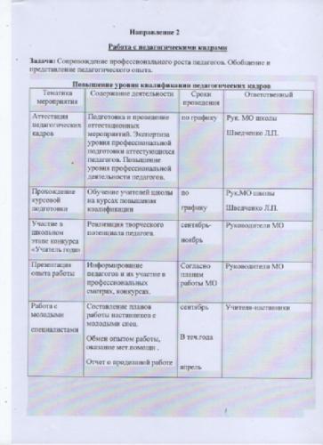 Планы работы ШМО